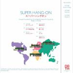 SuperHangOnVinyl2