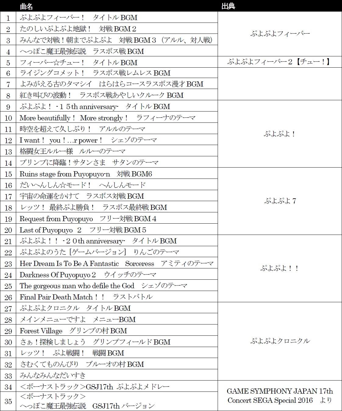 Puyo-Puyo-Chronicle-Soundtrack-CD