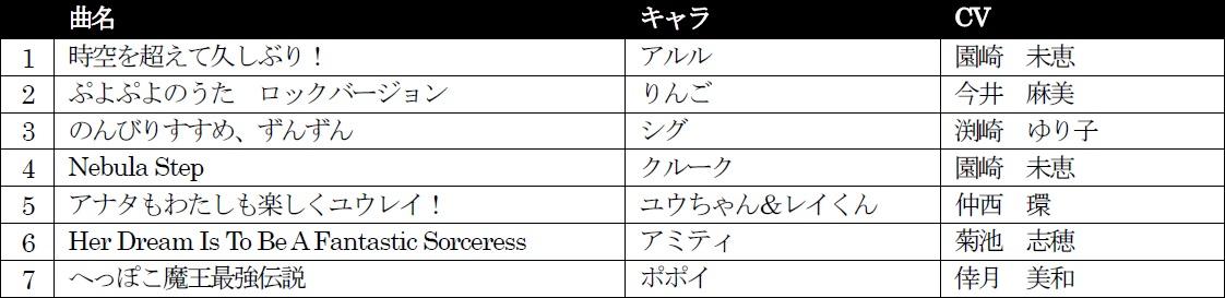 Puyo-Puyo-Chronicle-Vocal-Track-CD