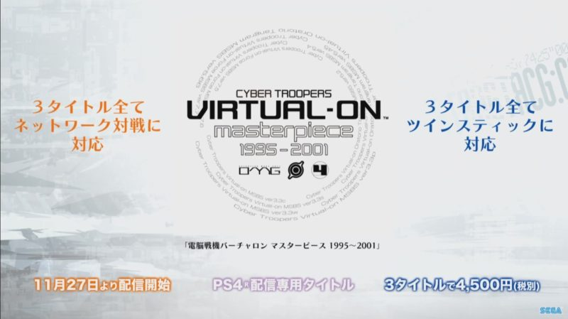 TGS 2019: Cyber Troopers Virtual-On Masterpiece 1995-2001 Collection coming to Playstation 4